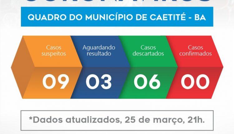 Caetité: mais um caso suspeito de coronavírus é notificado nessa quarta 25 de março